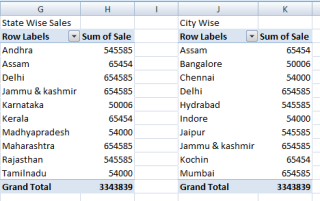 Excel Refresh All Pivot Tables